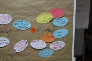 Projektvorstellung Zukunftsrat & Vernetzung der Initiativen @ MOSAIQUE Lüneburg